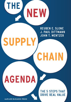 The New Supply Chain Agenda: The 5 Steps That Drive Real Value