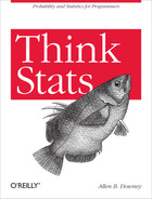 Cover image for Think Stats