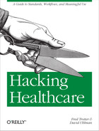 Cover image for Hacking Healthcare