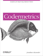 Cover image for Codermetrics