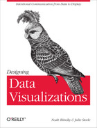 Cover image for Designing Data Visualizations