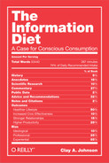 Cover image for The Information Diet
