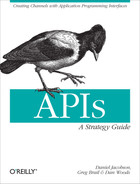 Cover image for APIs: A Strategy Guide