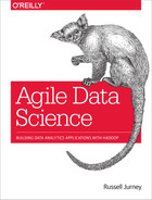 Cover image for Agile Data Science