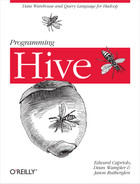 Cover of Programming Hive