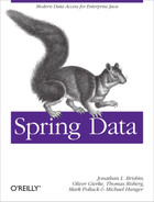 Cover image for Spring Data