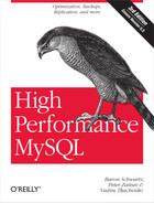 Cover of High Performance MySQL, 3rd Edition
