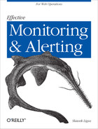 Cover of Effective Monitoring and Alerting