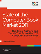 Cover image for State of the Computer Book Market 2011