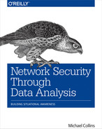 Cover image for Network Security Through Data Analysis