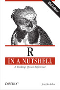 Cover of R in a Nutshell, 2nd Edition