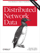 Cover image for Distributed Network Data
