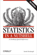 Cover of Statistics in a Nutshell, 2nd Edition