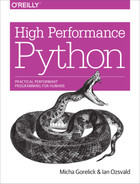 Cover of High Performance Python