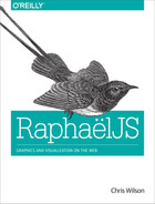 Cover of RaphaelJS