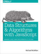 Cover image for Data Structures and Algorithms with JavaScript