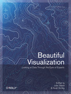 Cover image for Beautiful Visualization
