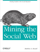Cover Image: Mining the Social Web: Analyzing Data from Facebook, Twitter, LinkedIn, and Other Social Media Sites, by Matthew A. Russell