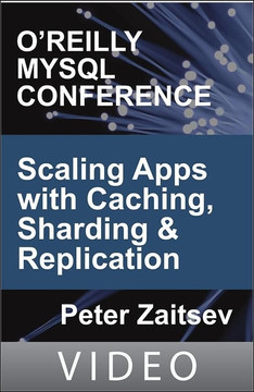 Scaling Applications with Caching, Sharding, and Replication