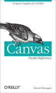 Cover image for Canvas Pocket Reference