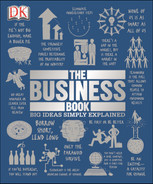 Cover of The Business Book