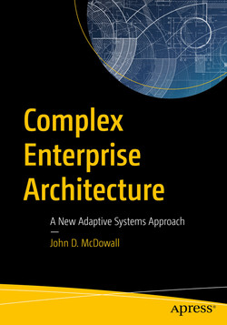 Complex Enterprise Architecture: A New Adaptive Systems Approach