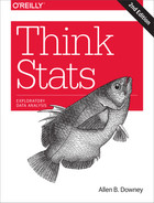 Cover of Think Stats, 2nd Edition