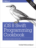 Cover of iOS 8 Swift Programming Cookbook
