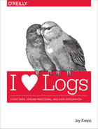 Cover of I Heart Logs
