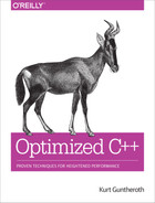 Book cover for Optimized C++