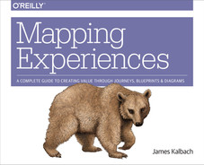 Cover of Mapping Experiences