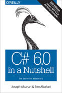 Cover of C# 6.0 in a Nutshell, 6th Edition