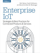 Cover of Enterprise IoT