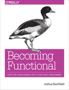 Cover of Becoming Functional