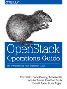 Cover of OpenStack Operations Guide