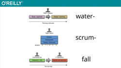 Continuous Delivery of Code: Key to Exploiting Opportunities