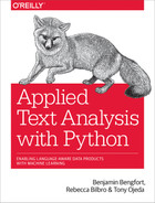 Cover of Applied Text Analysis with Python