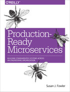 Cover of Production-Ready Microservices