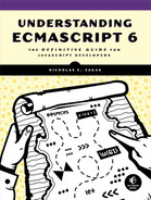 Cover of Understanding ECMAScript 6