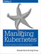 Cover of Managing Kubernetes
