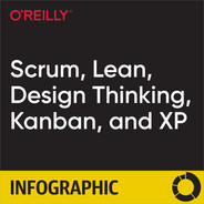 Scrum, Lean, Design Thinking, Kanban, and XP