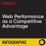 Web Performance as a Competitive Advantage