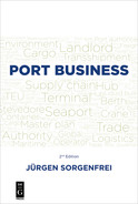 Cover of Port Business