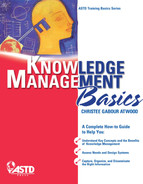 Cover of Knowledge Management Basics