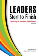 Cover of Leaders Start to Finish: A Road Map for Developing Top Performers