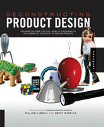 Cover of Deconstructing Product Design