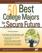Cover image for 50 Best College Majors for a Secure Future