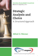 Book cover for Strategic Analysis and Choice