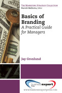 Cover of Basics of Branding