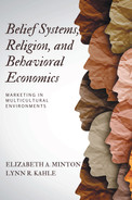 Cover of Belief Systems, Religion, and Behavioral Economics